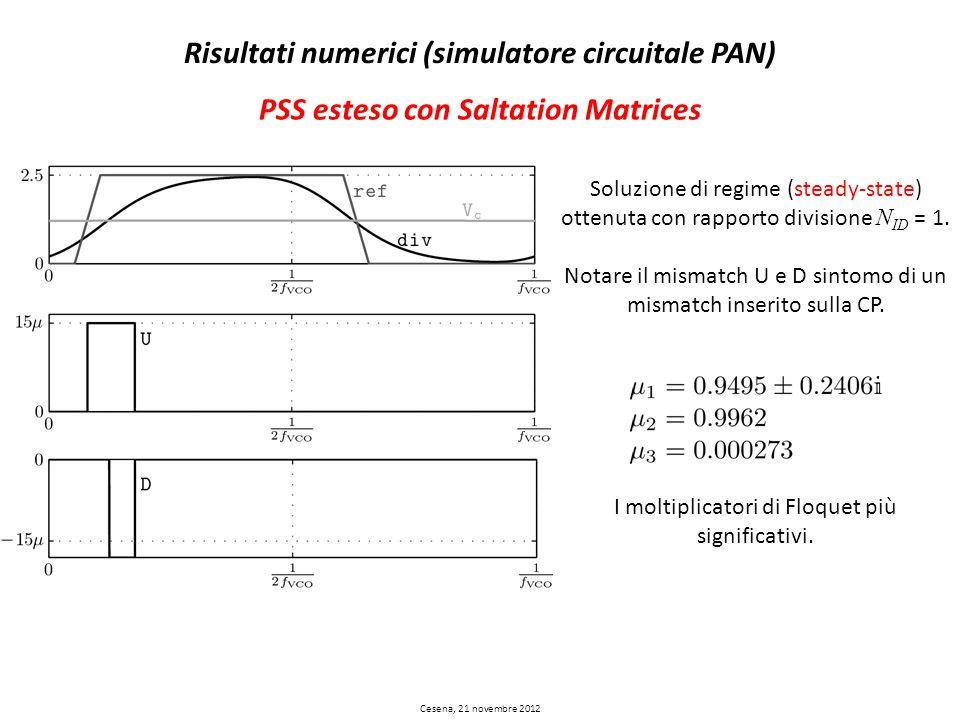 Risultati numerici (simulatore circuitale PAN) Soluzione di regime (steady-state) ottenuta con rapporto divisione N ID = 1. Notare il mismatch U e D s