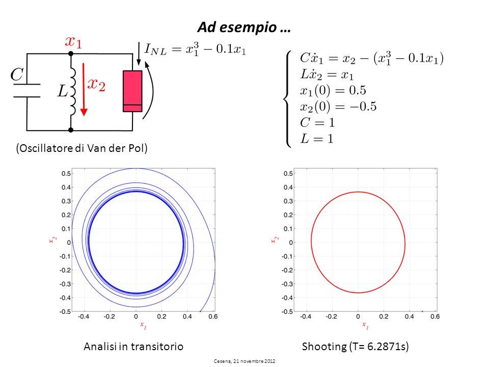 Cesena, 21 novembre 2012 Ad esempio … Shooting (T= 6.2871s)Analisi in transitorio (Oscillatore di Van der Pol)