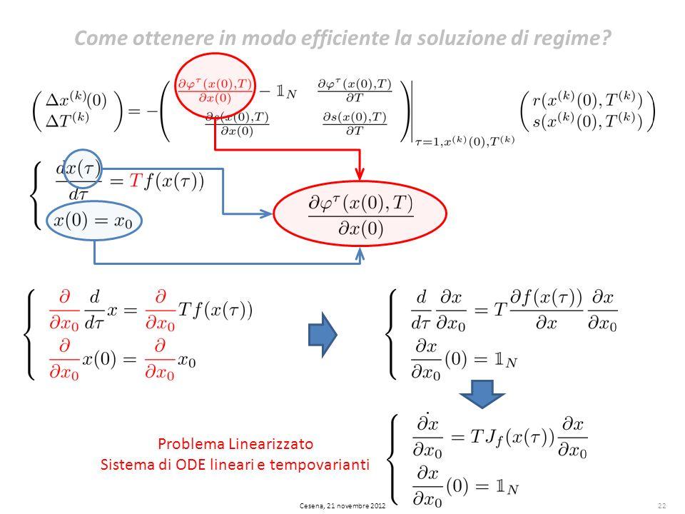 22 Come ottenere in modo efficiente la soluzione di regime? Problema Linearizzato Sistema di ODE lineari e tempovarianti