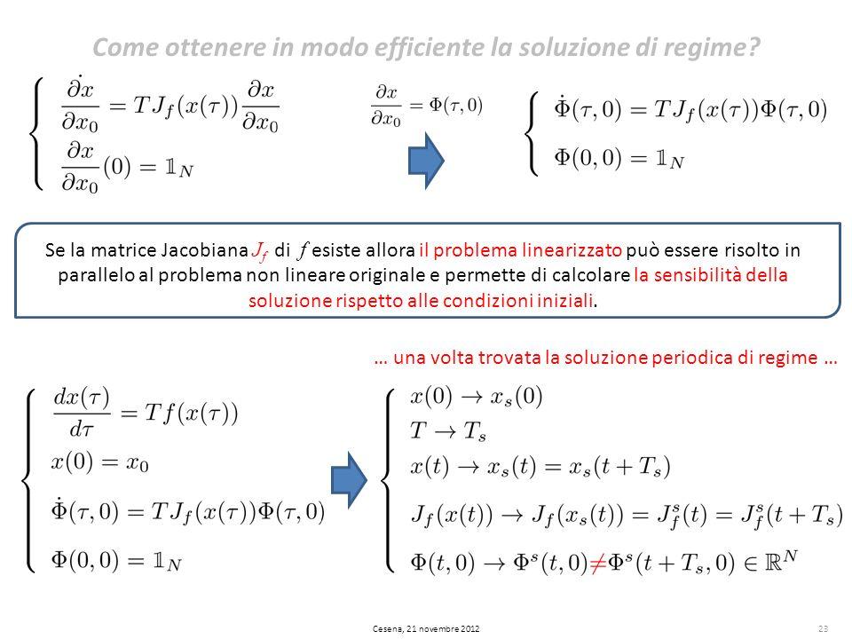 Cesena, 21 novembre 201223 Se la matrice Jacobiana J f di f esiste allora il problema linearizzato può essere risolto in parallelo al problema non lin