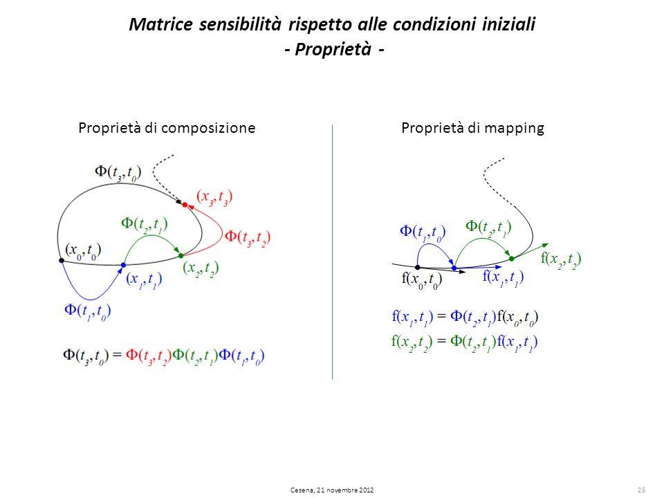 25 Matrice sensibilità rispetto alle condizioni iniziali - Proprietà - Proprietà di composizioneProprietà di mapping Cesena, 21 novembre 2012