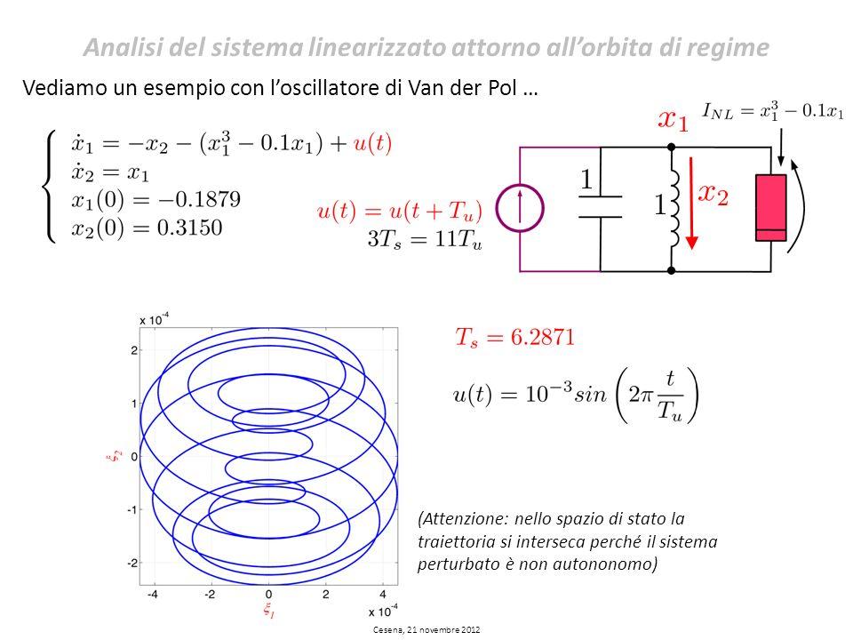 Vediamo un esempio con loscillatore di Van der Pol … Analisi del sistema linearizzato attorno allorbita di regime Cesena, 21 novembre 2012 (Attenzione