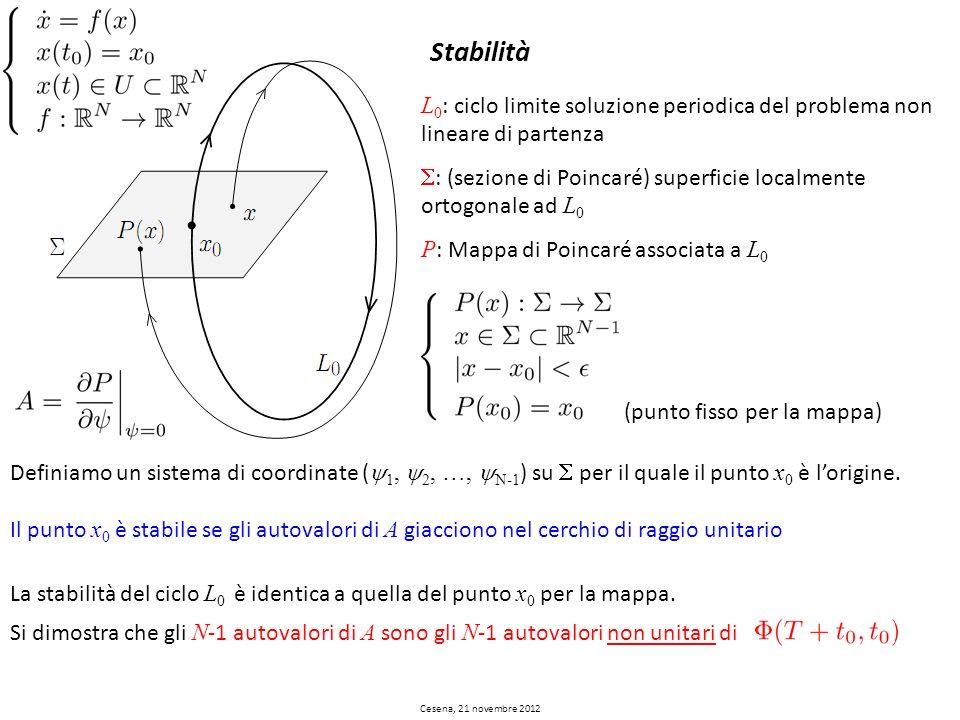 Cesena, 21 novembre 2012 L 0 : ciclo limite soluzione periodica del problema non lineare di partenza : (sezione di Poincaré) superficie localmente ort