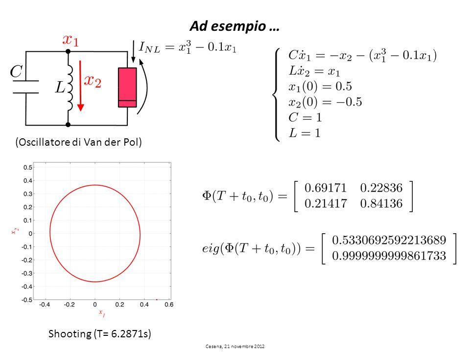 Cesena, 21 novembre 2012 Ad esempio … Shooting (T= 6.2871s) (Oscillatore di Van der Pol)