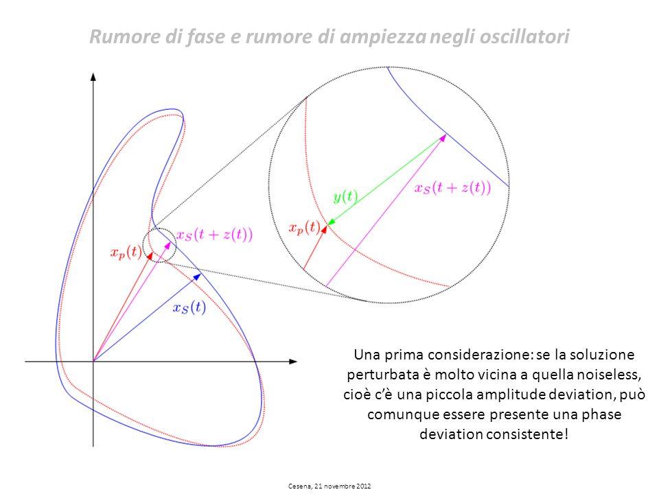 Cesena, 21 novembre 2012 Rumore di fase e rumore di ampiezza negli oscillatori Una prima considerazione: se la soluzione perturbata è molto vicina a q