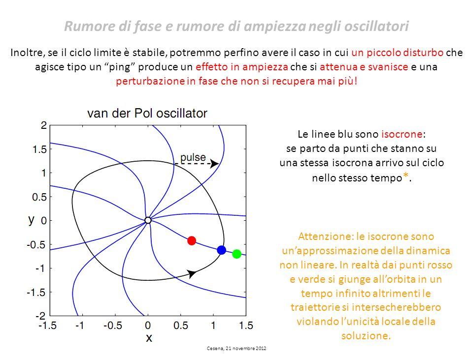 Cesena, 21 novembre 2012 Rumore di fase e rumore di ampiezza negli oscillatori Inoltre, se il ciclo limite è stabile, potremmo perfino avere il caso i