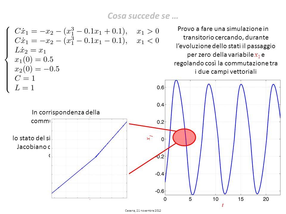 Cesena, 21 novembre 2012 Cosa succede se … In corrispondenza della commutazione del campo vettoriale, lo stato del sistema è continuo ma lo Jacobiano