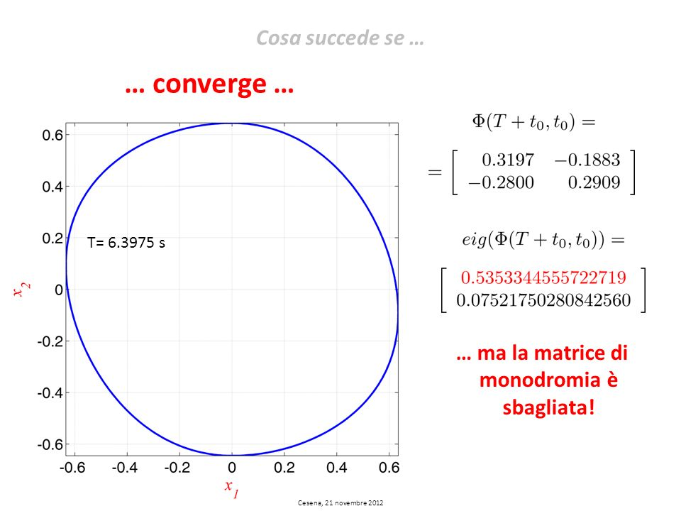 Cesena, 21 novembre 2012 Cosa succede se … … converge … T= 6.3975 s … ma la matrice di monodromia è sbagliata!
