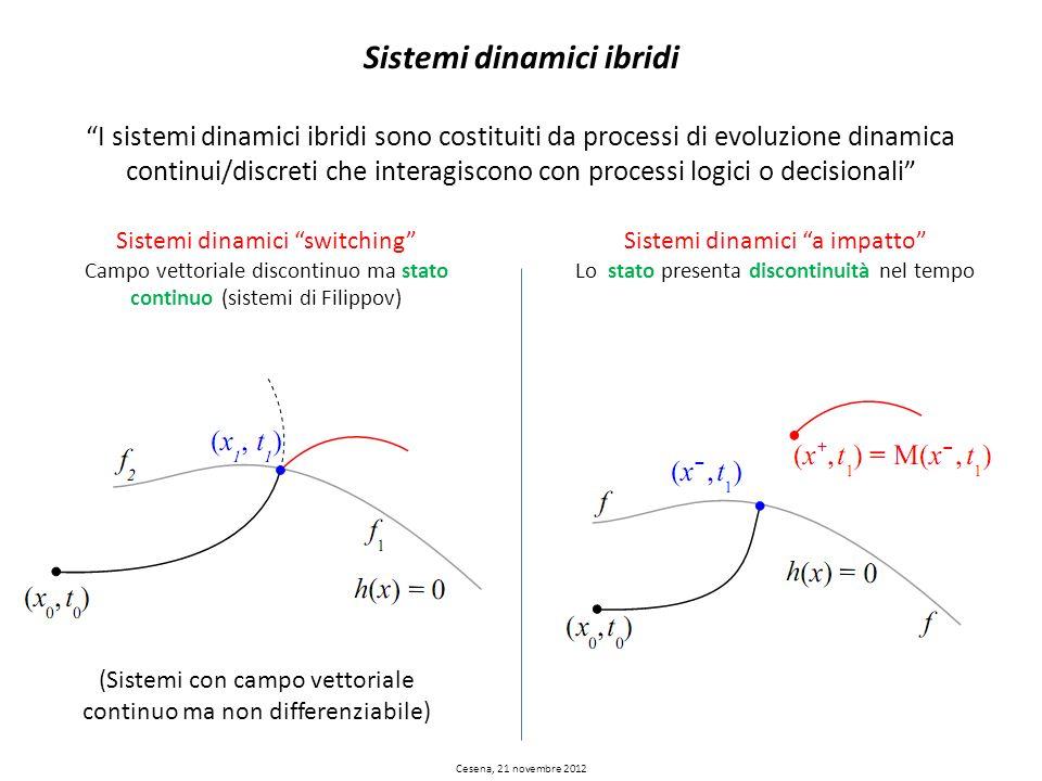 Sistemi dinamici ibridi I sistemi dinamici ibridi sono costituiti da processi di evoluzione dinamica continui/discreti che interagiscono con processi