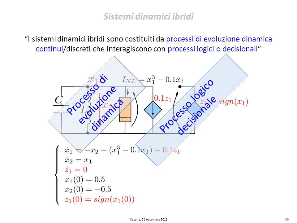 59 I sistemi dinamici ibridi sono costituiti da processi di evoluzione dinamica continui/discreti che interagiscono con processi logici o decisionali