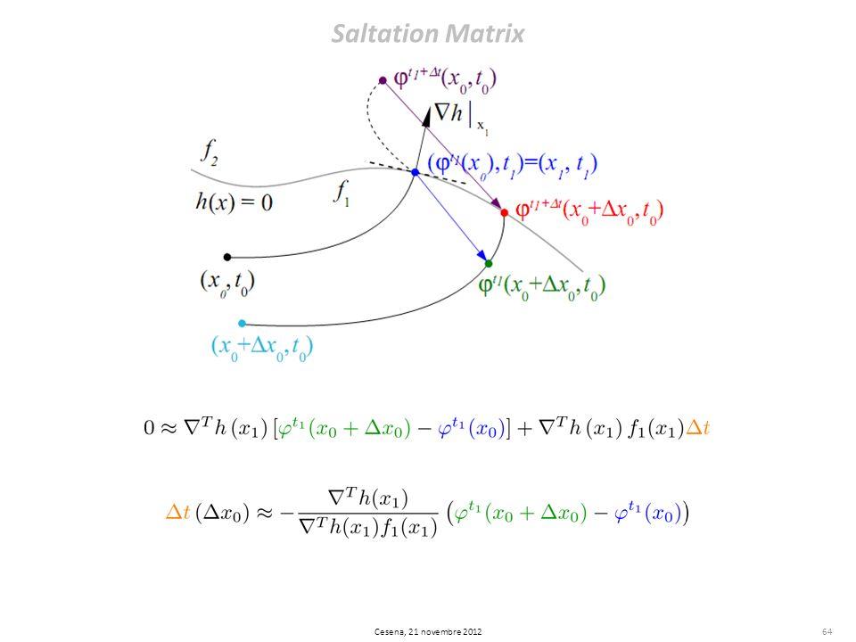 Saltation Matrix 64Cesena, 21 novembre 2012