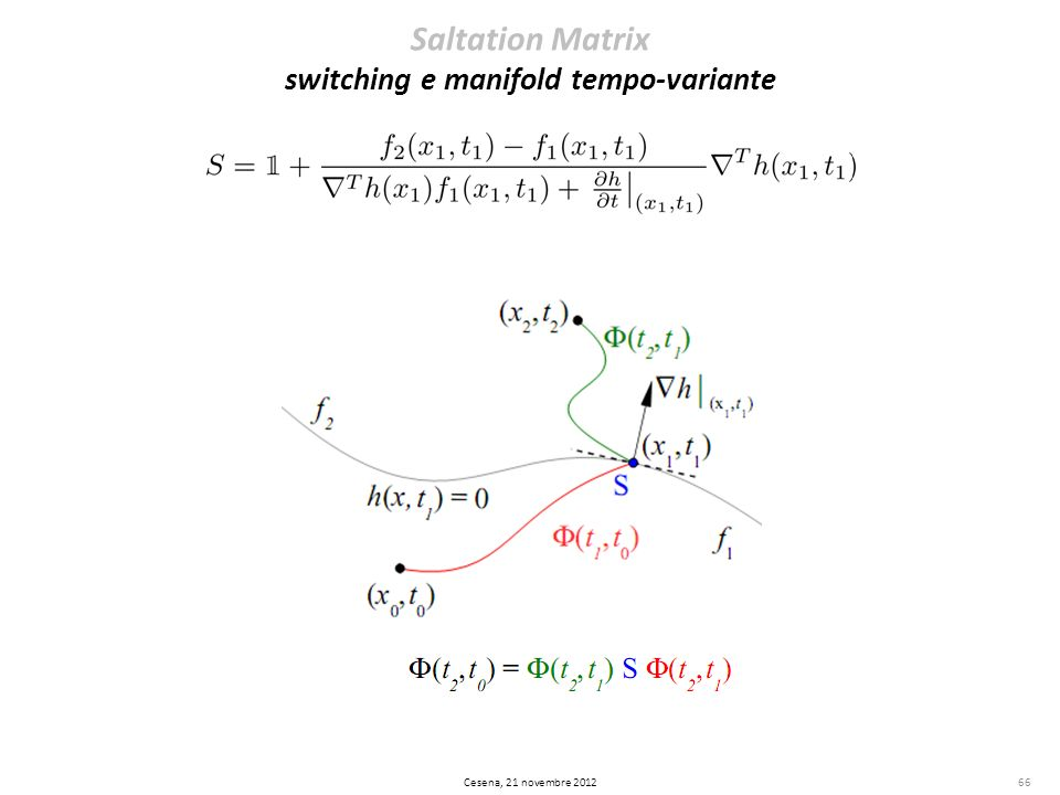 Saltation Matrix switching e manifold tempo-variante 66Cesena, 21 novembre 2012