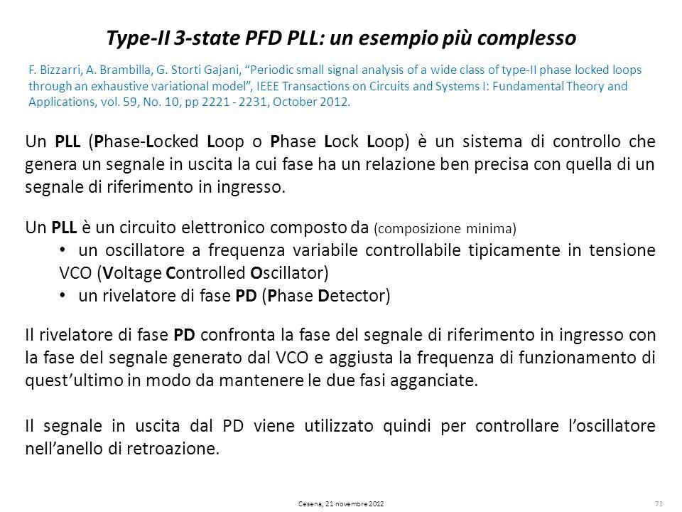 73 Type-II 3-state PFD PLL: un esempio più complesso F. Bizzarri, A. Brambilla, G. Storti Gajani, Periodic small signal analysis of a wide class of ty