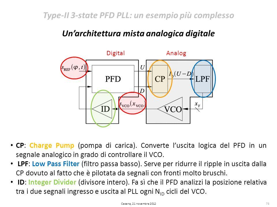 Cesena, 21 novembre 201275 Type-II 3-state PFD PLL: un esempio più complesso DigitalAnalog CP: Charge Pump (pompa di carica). Converte luscita logica