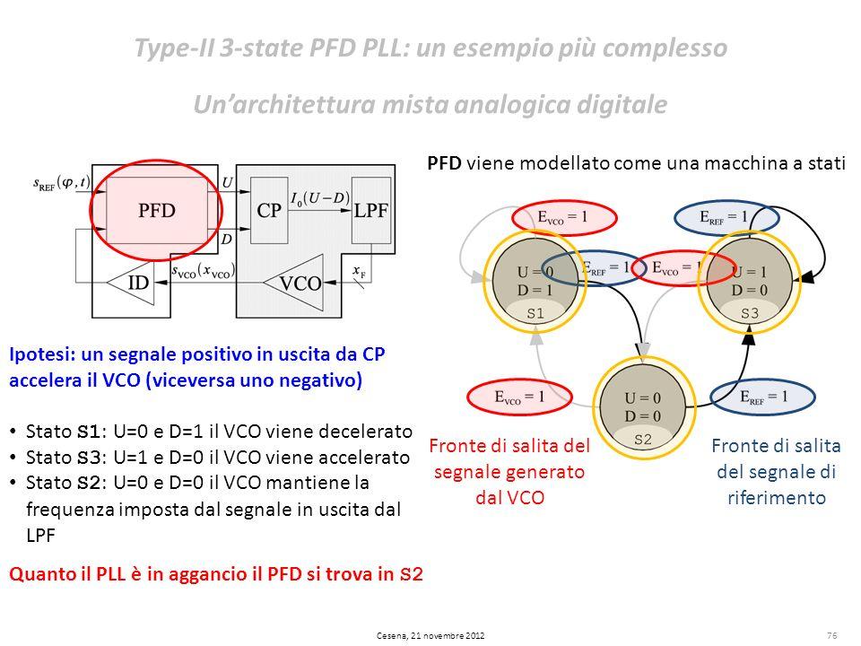 Cesena, 21 novembre 201276 Type-II 3-state PFD PLL: un esempio più complesso Unarchitettura mista analogica digitale Ipotesi: un segnale positivo in u