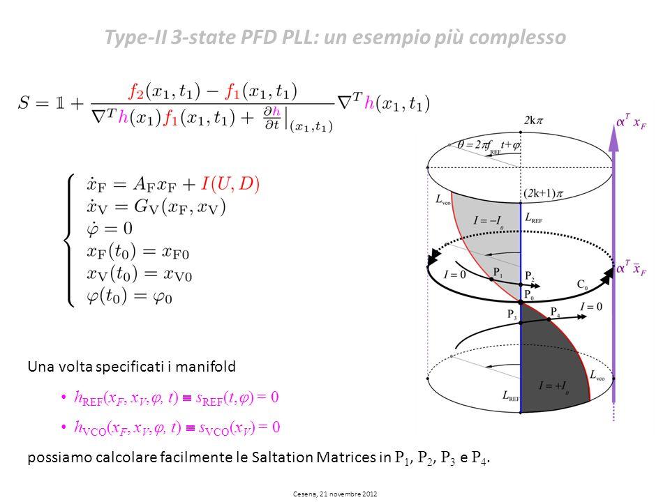 Una volta specificati i manifold h REF (x F, x V,, t) s REF (t, ) = 0 h VCO (x F, x V,, t) s VCO (x V ) = 0 possiamo calcolare facilmente le Saltation