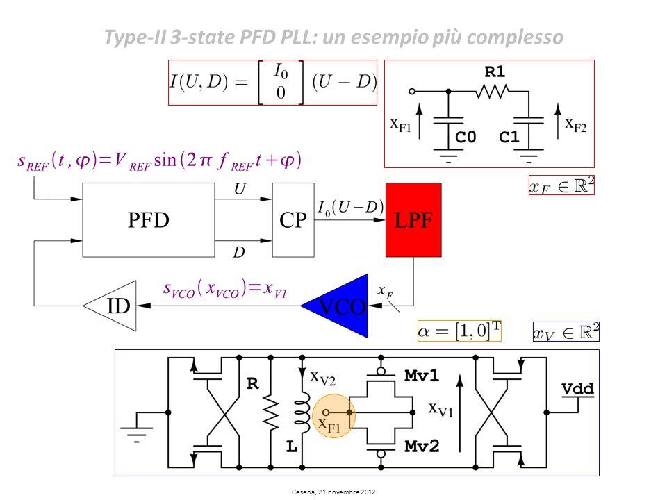 Type-II 3-state PFD PLL: un esempio più complesso Cesena, 21 novembre 2012