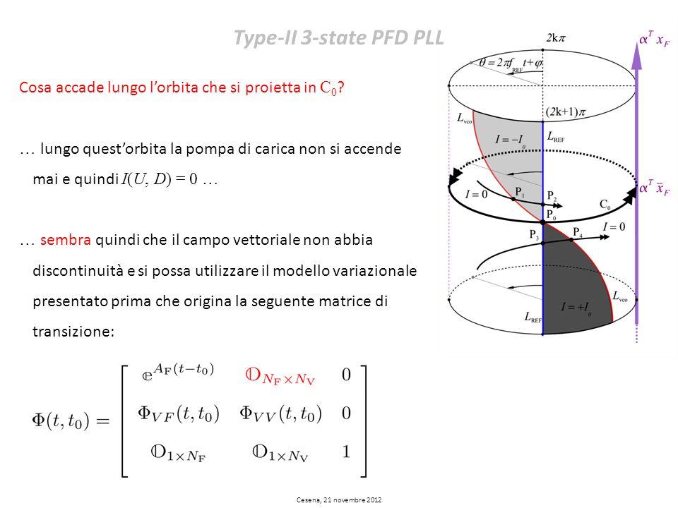 Type-II 3-state PFD PLL Cosa accade lungo lorbita che si proietta in C 0 ? … lungo questorbita la pompa di carica non si accende mai e quindi I(U, D)