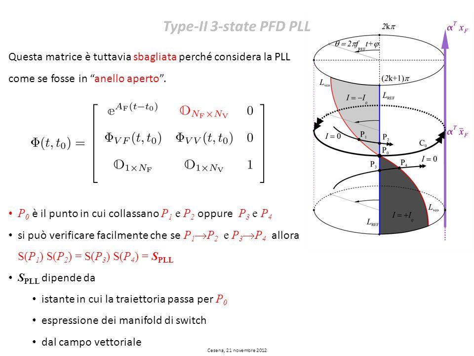 Type-II 3-state PFD PLL Questa matrice è tuttavia sbagliata perché considera la PLL come se fosse in anello aperto. P 0 è il punto in cui collassano P