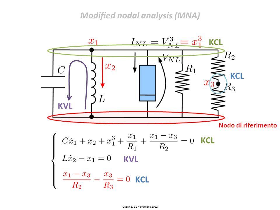 Cesena, 21 novembre 2012 Modified nodal analysis (MNA) KCL KVL Nodo di riferimento KCL