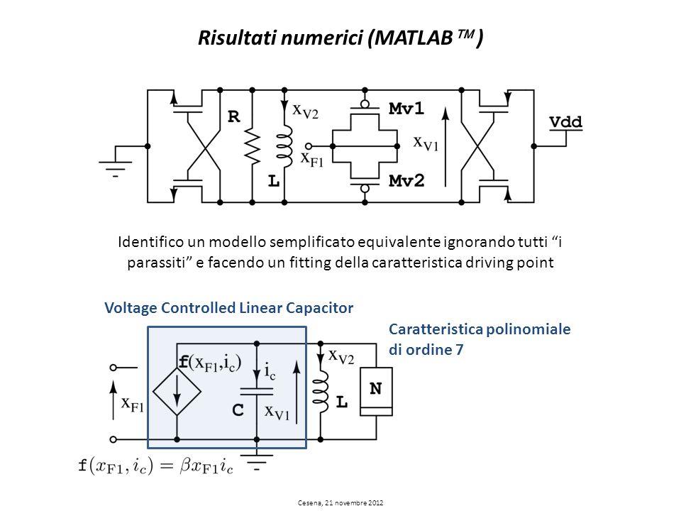 Risultati numerici (MATLAB ) Identifico un modello semplificato equivalente ignorando tutti i parassiti e facendo un fitting della caratteristica driv
