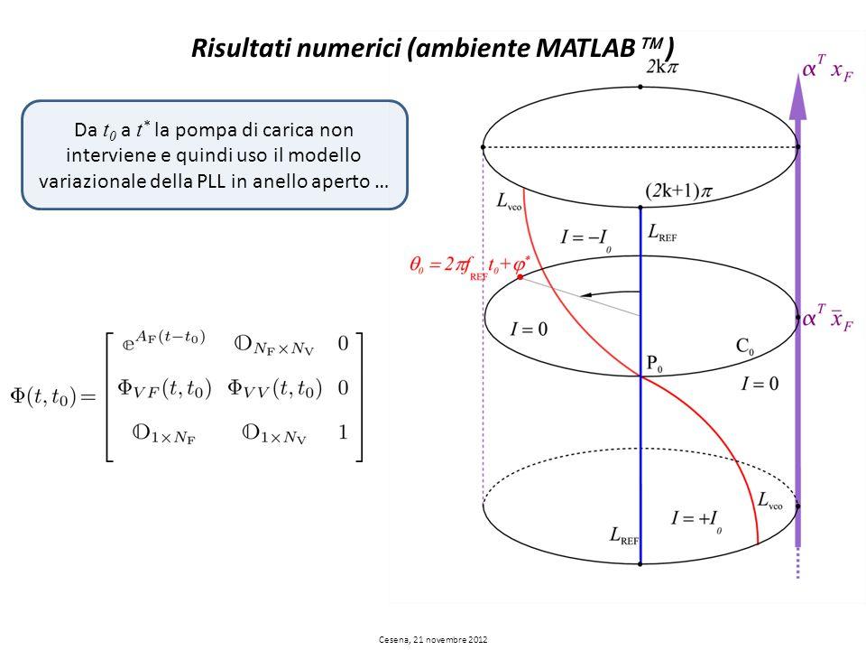 Risultati numerici (ambiente MATLAB ) Da t 0 a t * la pompa di carica non interviene e quindi uso il modello variazionale della PLL in anello aperto …