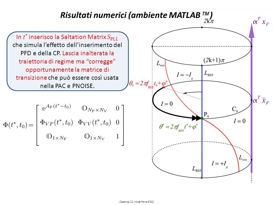 Risultati numerici (ambiente MATLAB ) In t * inserisco la Saltation Matrix S PLL che simula leffetto dellinserimento del PFD e della CP. Lascia inalte