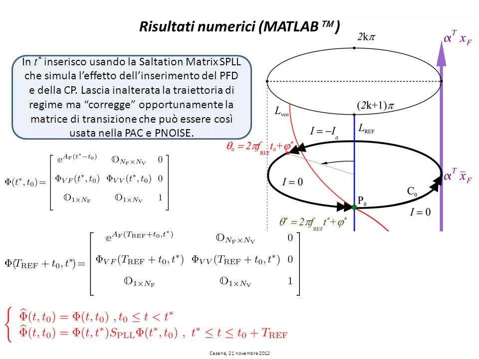 Risultati numerici (MATLAB ) In t * inserisco usando la Saltation Matrix SPLL che simula leffetto dellinserimento del PFD e della CP. Lascia inalterat