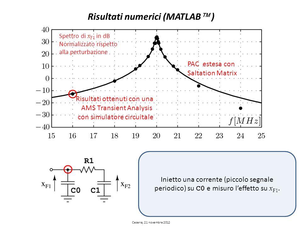 Risultati numerici (MATLAB ) Inietto una corrente (piccolo segnale periodico) su C0 e misuro leffetto su x F1. PAC estesa con Saltation Matrix Risulta