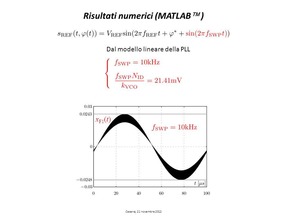 Risultati numerici (MATLAB ) Dal modello lineare della PLL x F1 (t) Cesena, 21 novembre 2012