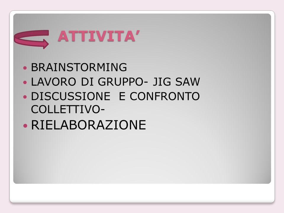 ATTIVITA BRAINSTORMING LAVORO DI GRUPPO- JIG SAW DISCUSSIONE E CONFRONTO COLLETTIVO- RIELABORAZIONE
