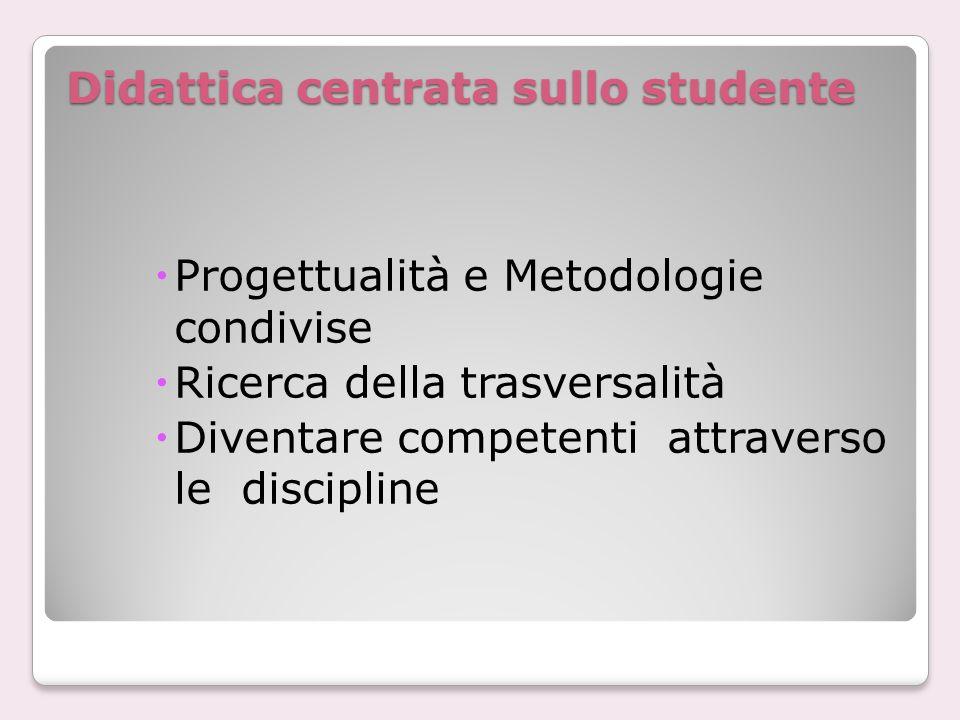 Didattica centrata sullo studente Progettualità e Metodologie condivise Ricerca della trasversalità Diventare competenti attraverso le discipline
