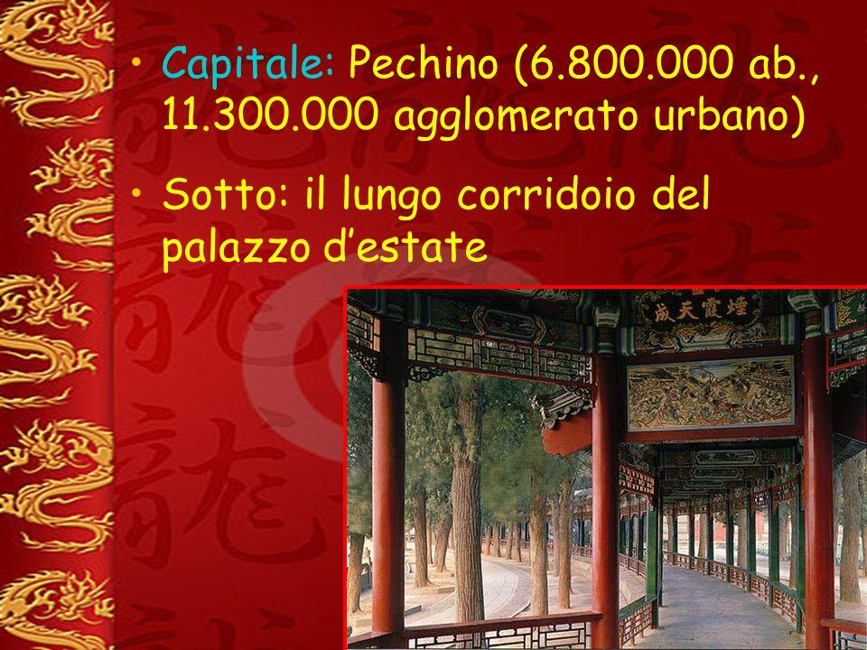 Capitale: Pechino (6.800.000 ab., 11.300.000 agglomerato urbano) Sotto: il lungo corridoio del palazzo destate