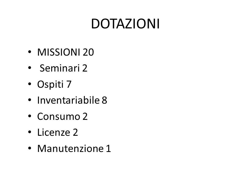 DOTAZIONI MISSIONI 20 Seminari 2 Ospiti 7 Inventariabile 8 Consumo 2 Licenze 2 Manutenzione 1