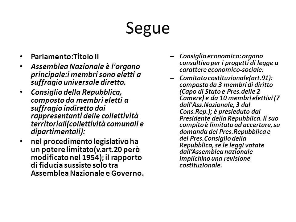 Segue Parlamento:Titolo II Assemblea Nazionale è l'organo principale:i membri sono eletti a suffragio universale diretto. Consiglio della Repubblica,