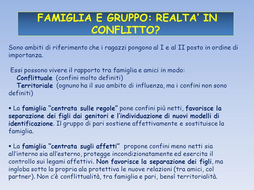 FAMIGLIA E GRUPPO: REALTA IN CONFLITTO.