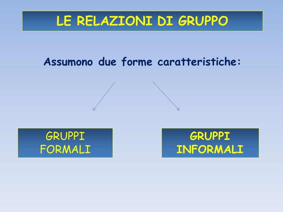 LE RELAZIONI DI GRUPPO Assumono due forme caratteristiche: GRUPPI FORMALI GRUPPI INFORMALI