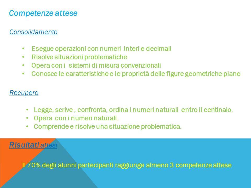 Competenze attese Consolidamento Esegue operazioni con numeri interi e decimali Risolve situazioni problematiche Opera con i sistemi di misura convenz