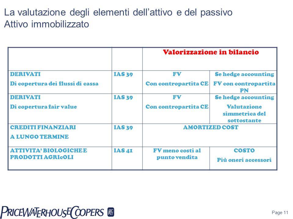 Page 11 La valutazione degli elementi dellattivo e del passivo Attivo immobilizzato Valorizzazione in bilancio DERIVATI Di copertura dei flussi di cas