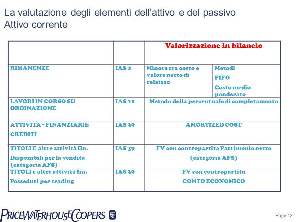 Page 12 La valutazione degli elementi dellattivo e del passivo Attivo corrente Valorizzazione in bilancio RIMANENZEIAS 2Minore tra costo e valore nett