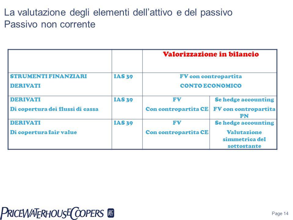 Page 14 La valutazione degli elementi dellattivo e del passivo Passivo non corrente Valorizzazione in bilancio STRUMENTI FINANZIARI DERIVATI IAS 39FV