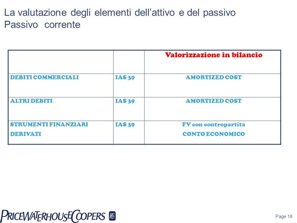 Page 16 La valutazione degli elementi dellattivo e del passivo Passivo corrente Valorizzazione in bilancio DEBITI COMMERCIALIIAS 39AMORTIZED COST ALTR