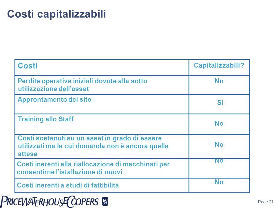 Page 21 No Costi inerenti a studi di fattibilità No Costi inerenti alla riallocazione di macchinari per consentirne listallazione di nuovi No Costi so