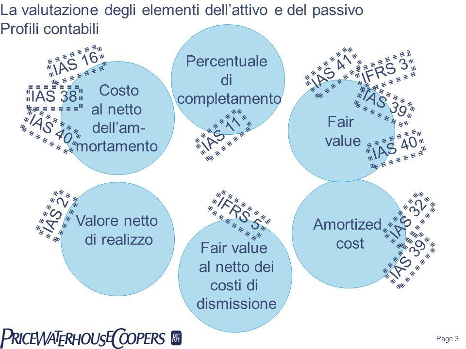 Page 3 La valutazione degli elementi dellattivo e del passivo Profili contabili Costo al netto dellam- mortamento Amortized cost Fair value Valore net