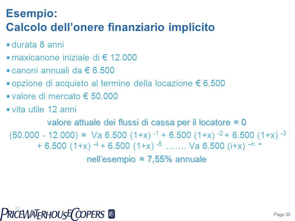 Page 35 Esempio: Calcolo dellonere finanziario implicito 35 durata 8 anni maxicanone iniziale di 12.000 canoni annuali da 6.500 opzione di acquisto al