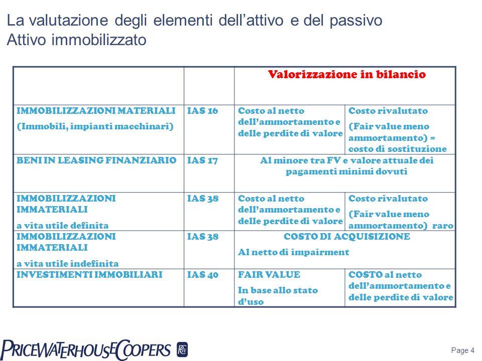 Page 4 La valutazione degli elementi dellattivo e del passivo Attivo immobilizzato Valorizzazione in bilancio IMMOBILIZZAZIONI MATERIALI (Immobili, im