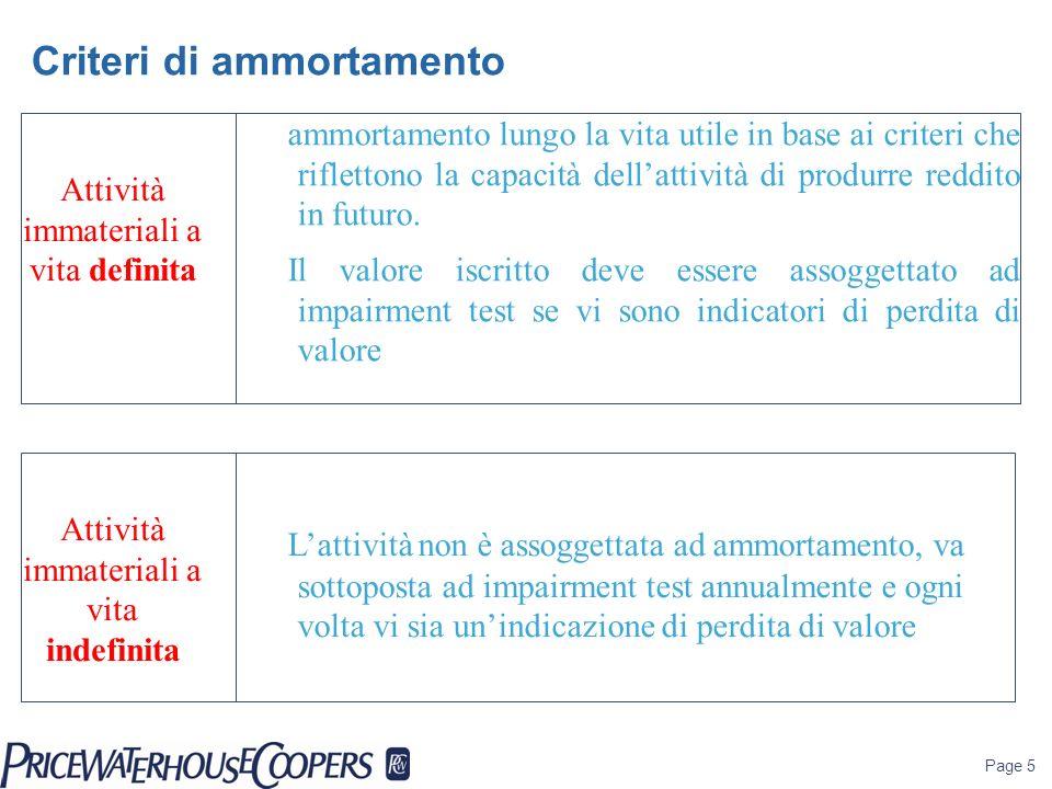 Page 5 ammortamento lungo la vita utile in base ai criteri che riflettono la capacità dellattività di produrre reddito in futuro. Il valore iscritto d