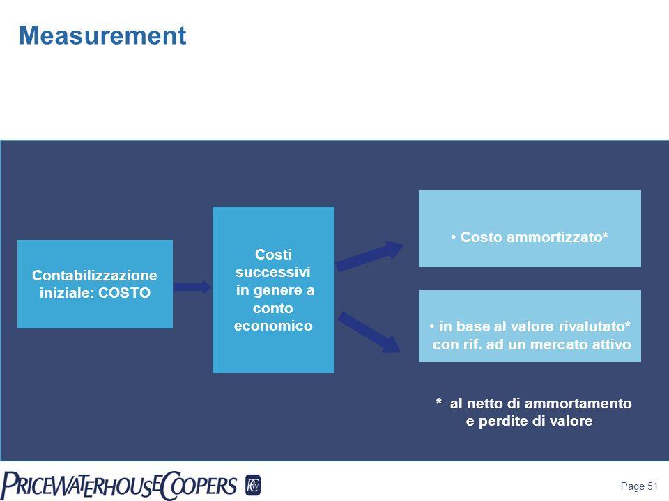 Page 51 Measurement Contabilizzazione iniziale: COSTO Costi successivi in genere a conto economico Costo ammortizzato* in base al valore rivalutato* c