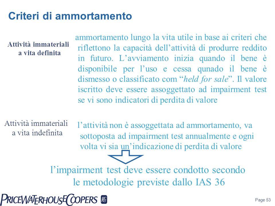Page 53 ammortamento lungo la vita utile in base ai criteri che riflettono la capacità dellattività di produrre reddito in futuro. Lavviamento inizia