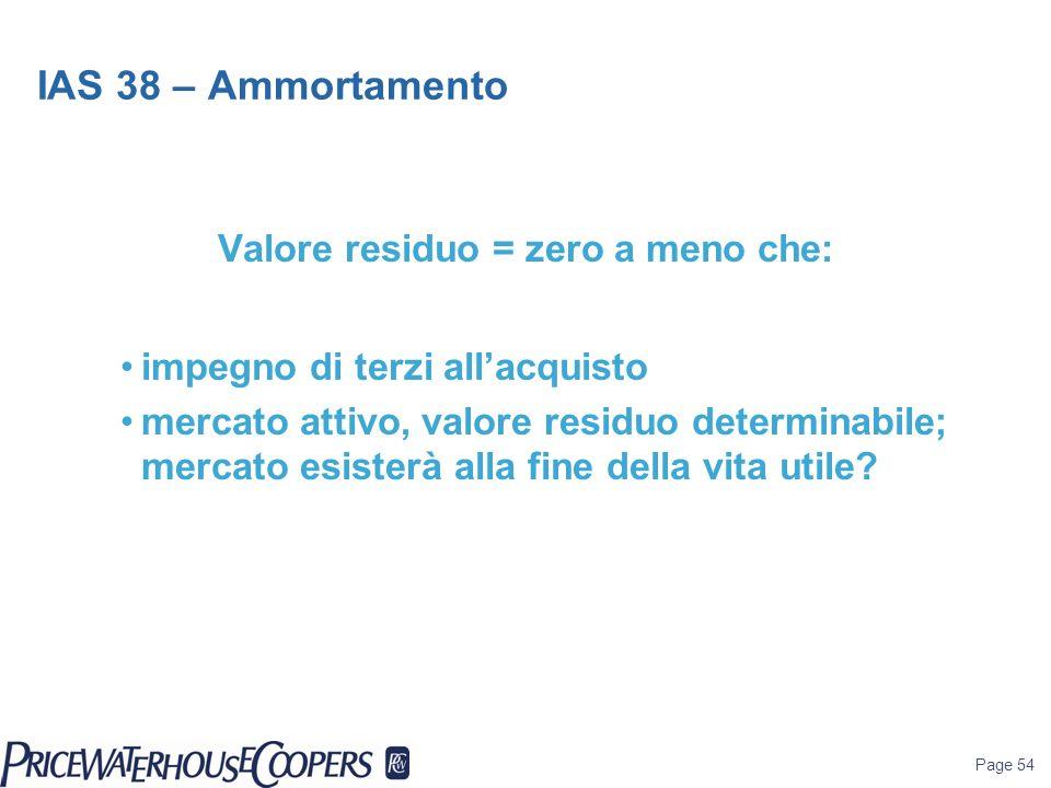 Page 54 IAS 38 – Ammortamento Valore residuo = zero a meno che: impegno di terzi allacquisto mercato attivo, valore residuo determinabile; mercato esi